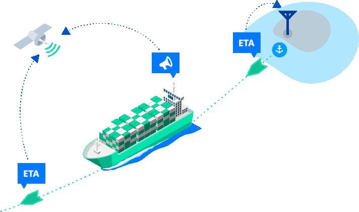 Identify_potential_cargo_delays