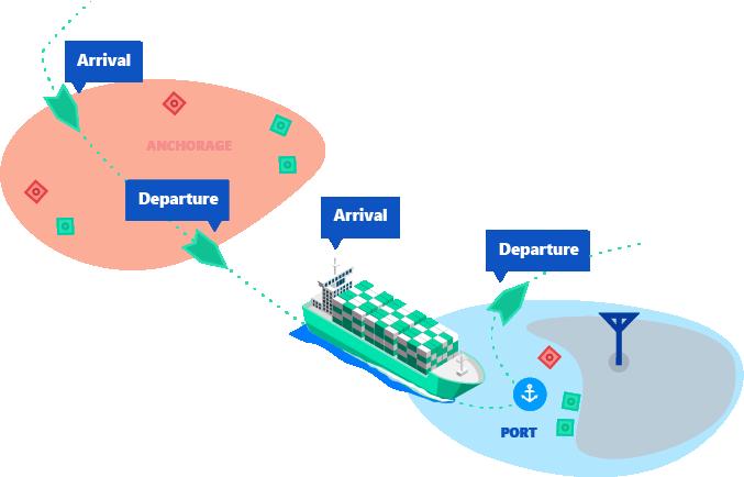Port_congestion_trends